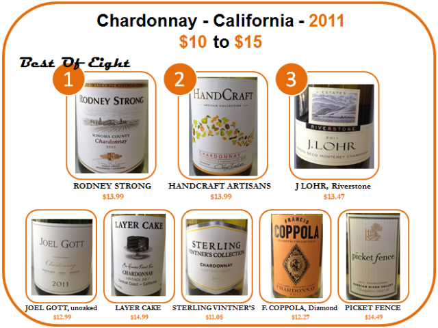 winners chard 2011 10 to 15